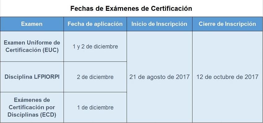 Examenes 17