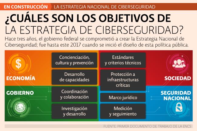 01-principal-estrategia-de-ciberseguridad